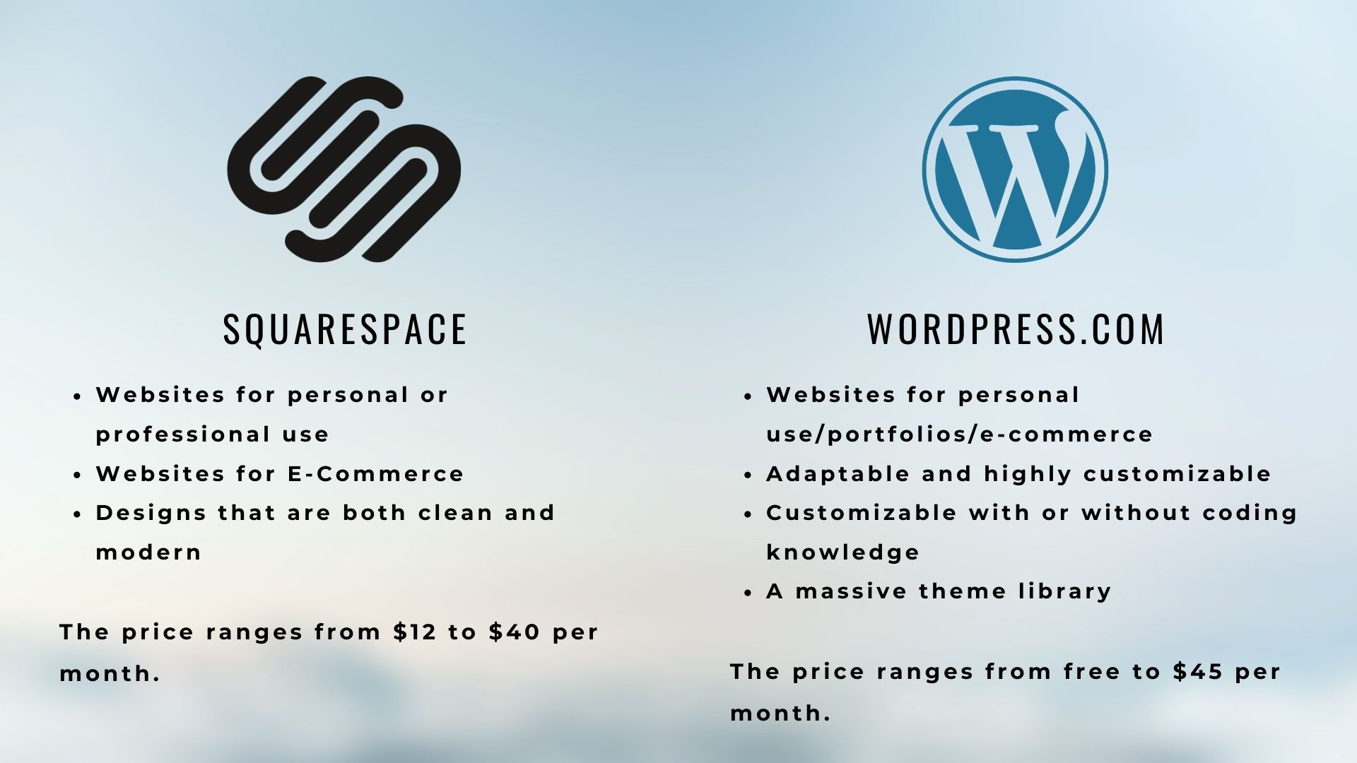 Squarespace vs WordPress.com